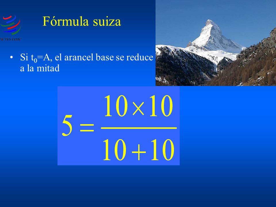 Si t 0 =A, el arancel base se reduce a la mitad Fórmula suiza
