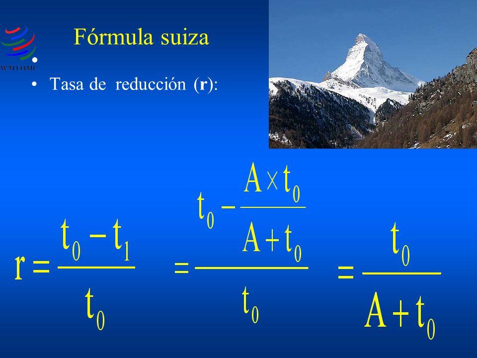 Tasa de reducción (r): Fórmula suiza