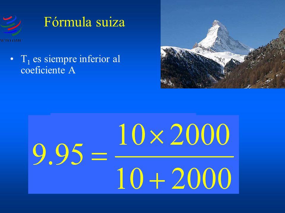 T 1 es siempre inferior al coeficiente A Fórmula suiza