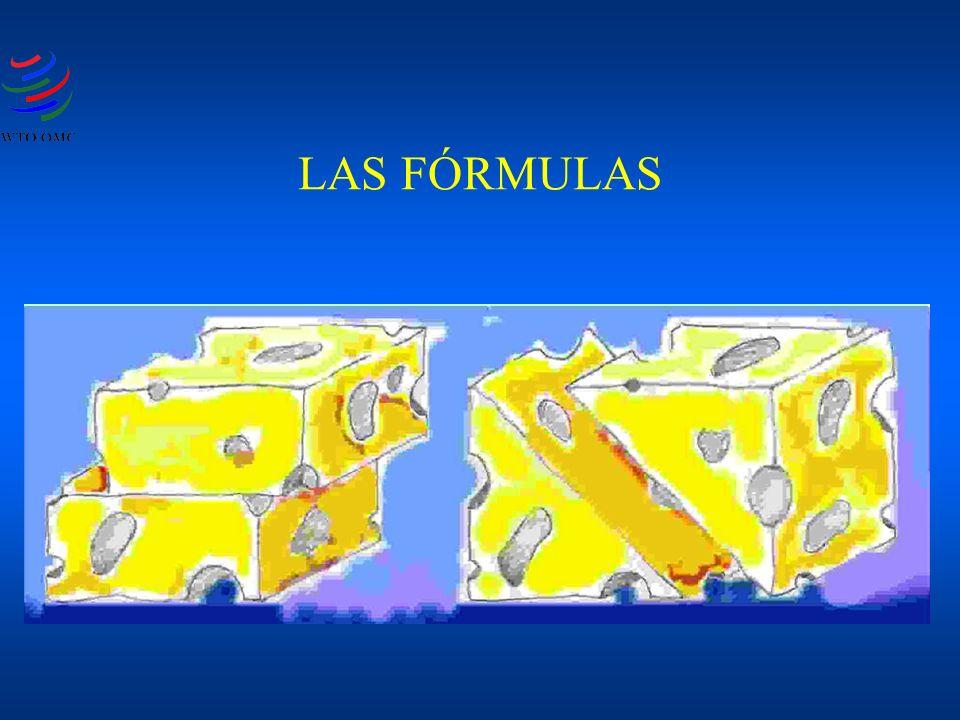Formula Suiza según los perfiles arancelarios