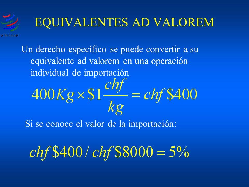 EQUIVALENTES AD VALOREM Un derecho específico se puede convertir a su equivalente ad valorem en una operación individual de importación Si se conoce el valor de la importación: