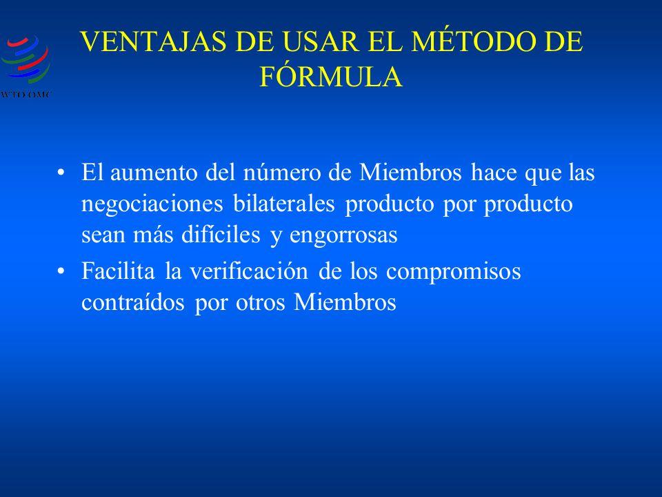 VENTAJAS DE USAR EL MÉTODO DE FÓRMULA El aumento del número de Miembros hace que las negociaciones bilaterales producto por producto sean más difíciles y engorrosas Facilita la verificación de los compromisos contraídos por otros Miembros