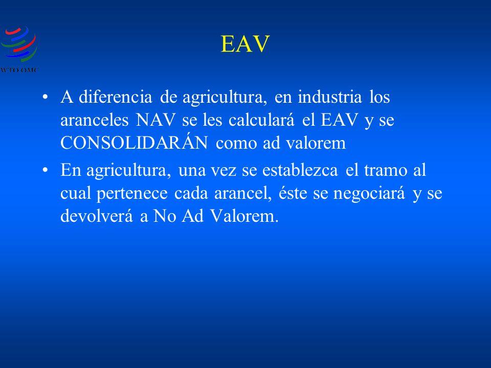 EAV A diferencia de agricultura, en industria los aranceles NAV se les calculará el EAV y se CONSOLIDARÁN como ad valorem En agricultura, una vez se establezca el tramo al cual pertenece cada arancel, éste se negociará y se devolverá a No Ad Valorem.
