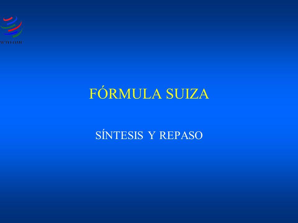 FÓRMULA SUIZA SÍNTESIS Y REPASO