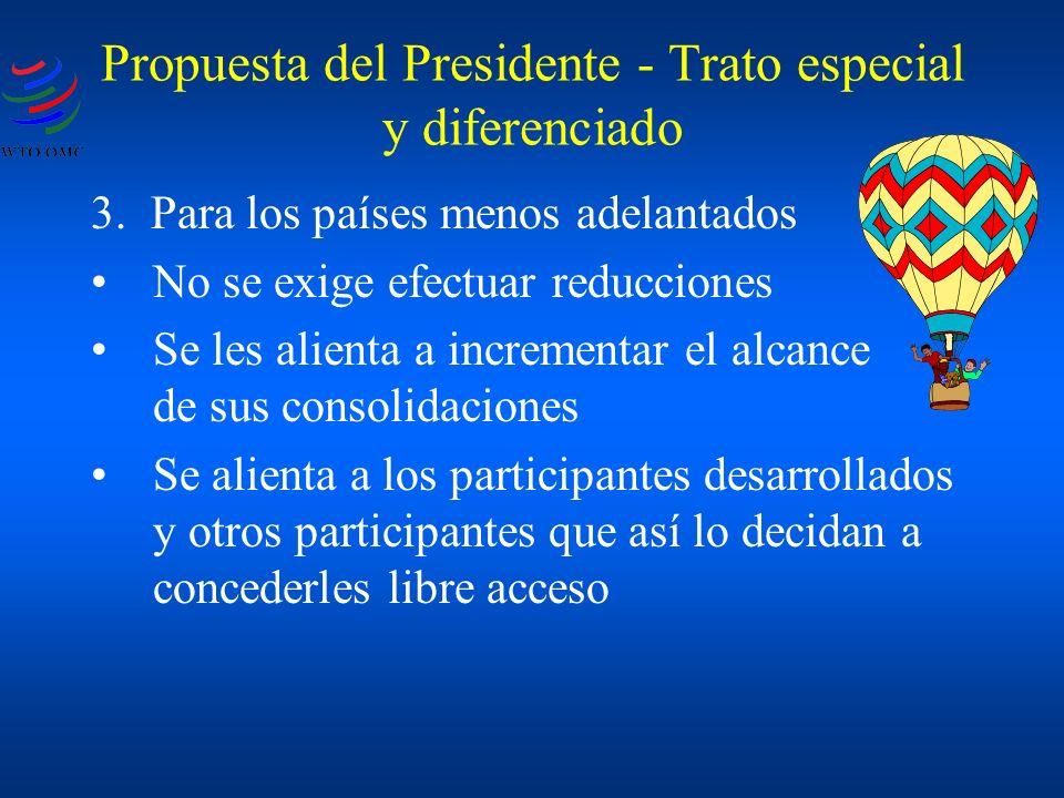 Propuesta del Presidente - Trato especial y diferenciado 3. Para los países menos adelantados No se exige efectuar reducciones Se les alienta a increm