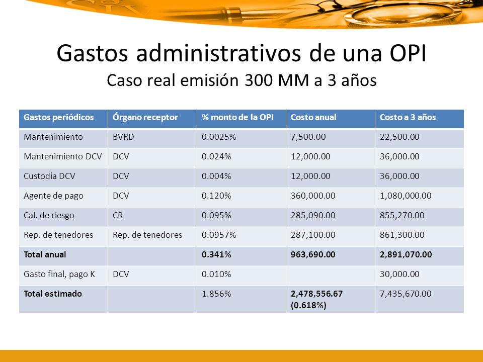 Gastos administrativos de una OPI Caso real emisión 300 MM a 3 años Gastos periódicosÓrgano receptor% monto de la OPICosto anualCosto a 3 años Manteni