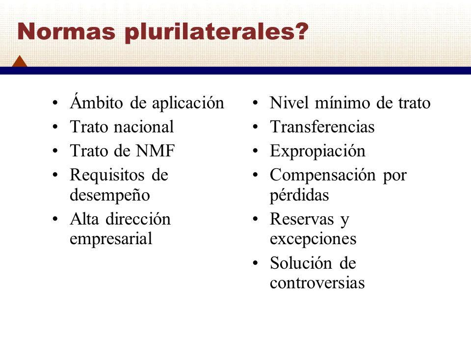 Normas plurilaterales? Ámbito de aplicación Trato nacional Trato de NMF Requisitos de desempeño Alta dirección empresarial Nivel mínimo de trato Trans