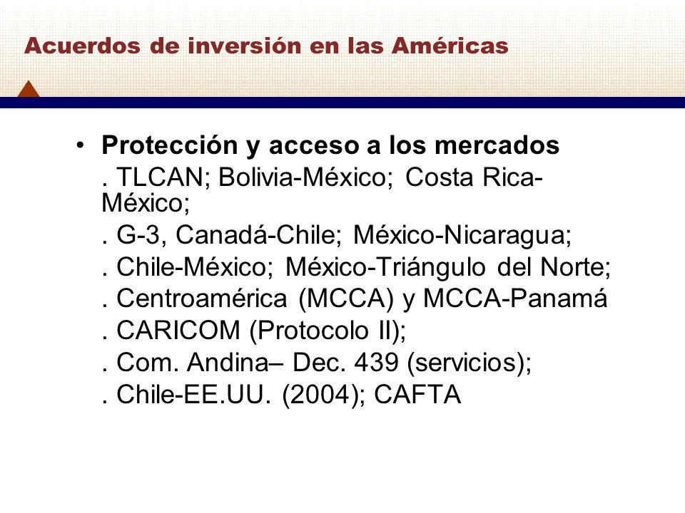 Acuerdos de inversión en las Américas Protección y acceso a los mercados. TLCAN; Bolivia-México; Costa Rica- México;. G-3, Canadá-Chile; México-Nicara
