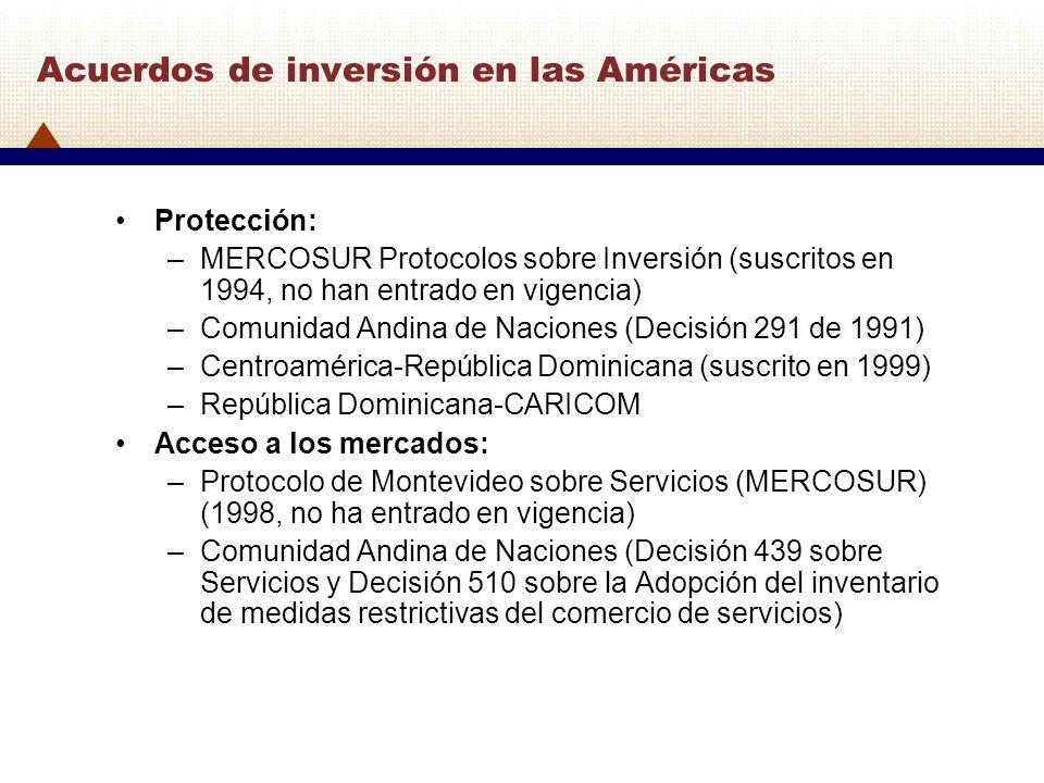 Acuerdos de inversión en las Américas Protección: –MERCOSUR Protocolos sobre Inversión (suscritos en 1994, no han entrado en vigencia) –Comunidad Andi