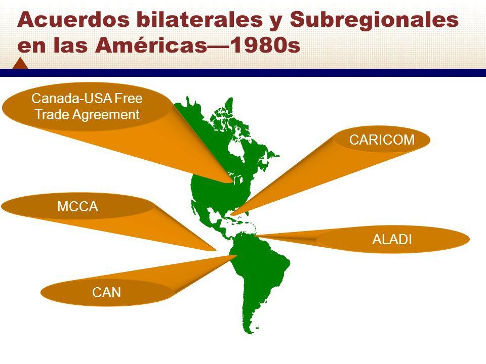 ALADI CAN MCCA CARICOM Canada-USA Free Trade Agreement Acuerdos bilaterales y Subregionales en las Américas1980s