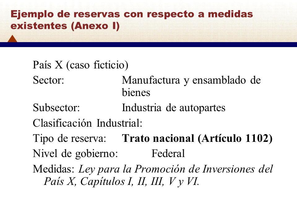 Ejemplo de reservas con respecto a medidas existentes (Anexo I) País X (caso ficticio) Sector: Manufactura y ensamblado de bienes Subsector:Industria