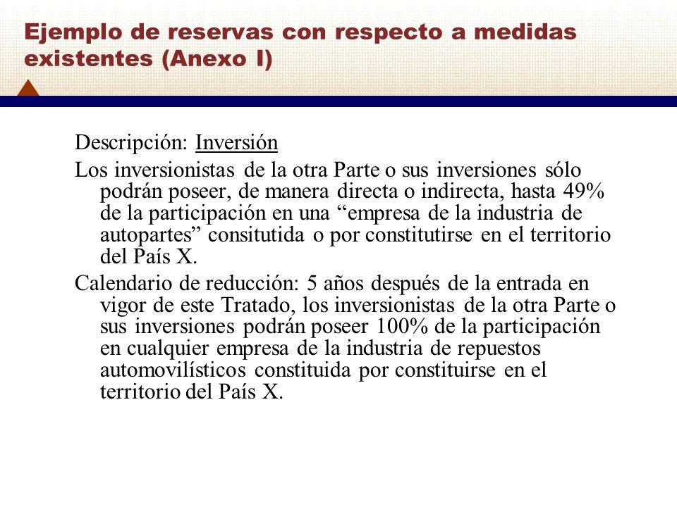 Ejemplo de reservas con respecto a medidas existentes (Anexo I) Descripción: Inversión Los inversionistas de la otra Parte o sus inversiones sólo podr