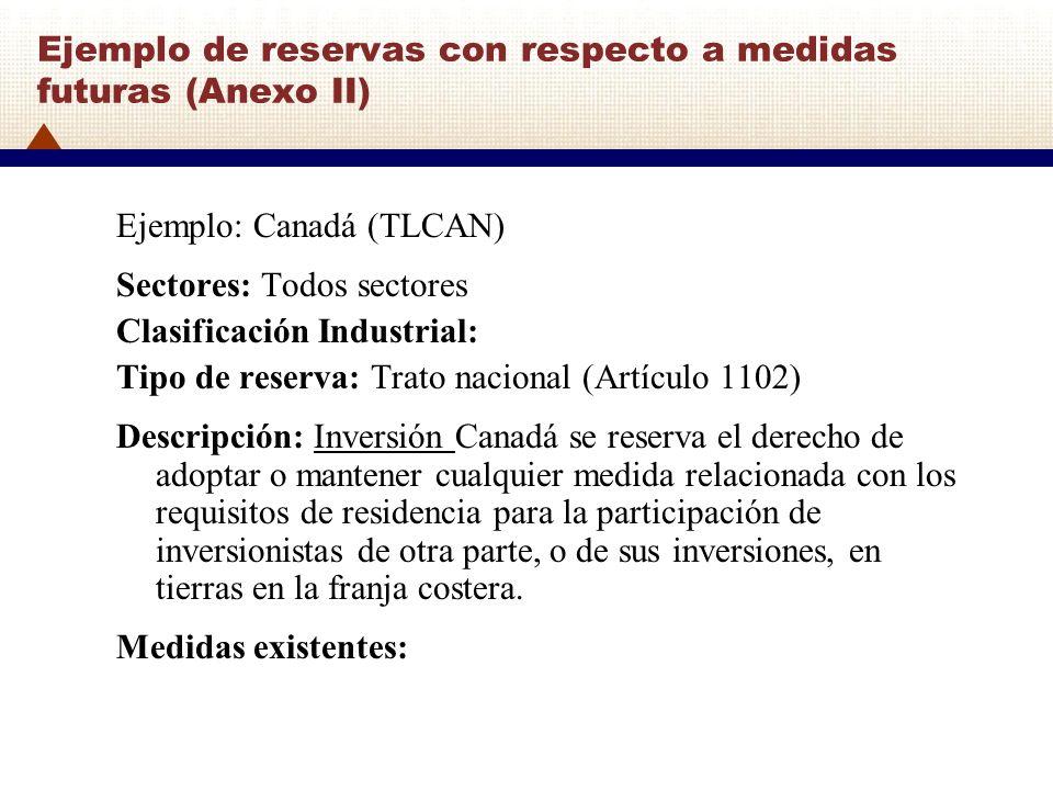 Ejemplo de reservas con respecto a medidas futuras (Anexo II) Ejemplo: Canadá (TLCAN) Sectores: Todos sectores Clasificación Industrial: Tipo de reser