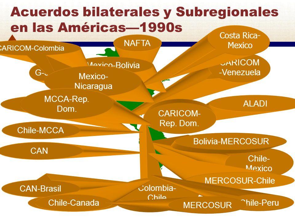 ALADI CAN MCCA CARICOM -Venezuela NAFTA Bolivia-Chile Chile- Mexico Mexico-Bolivia Chile-Venezuela Costa Rica- Mexico G-3 CARICOM-Colombia Colombia- C