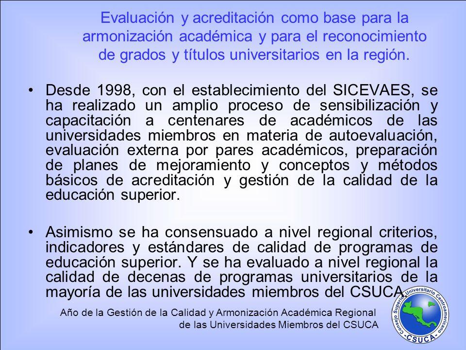 Año de la Gestión de la Calidad y Armonización Académica Regional de las Universidades Miembros del CSUCA Evaluación y acreditación como base para la