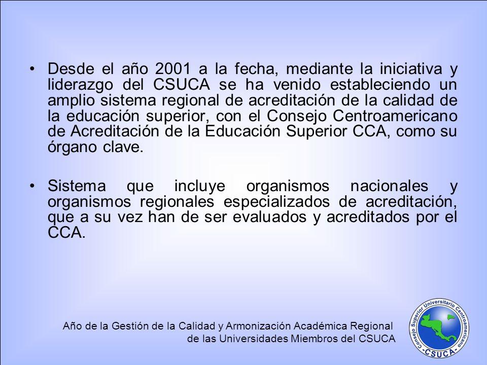 Año de la Gestión de la Calidad y Armonización Académica Regional de las Universidades Miembros del CSUCA Desde el año 2001 a la fecha, mediante la in