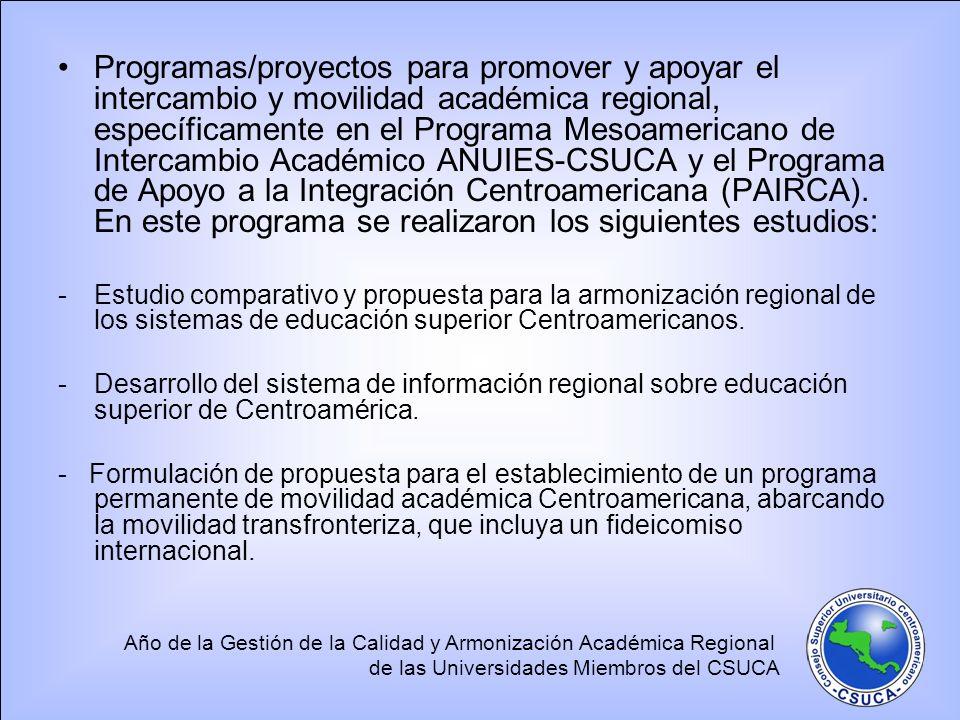 Año de la Gestión de la Calidad y Armonización Académica Regional de las Universidades Miembros del CSUCA Programas/proyectos para promover y apoyar el intercambio y movilidad académica regional, específicamente en el Programa Mesoamericano de Intercambio Académico ANUIES-CSUCA y el Programa de Apoyo a la Integración Centroamericana (PAIRCA).
