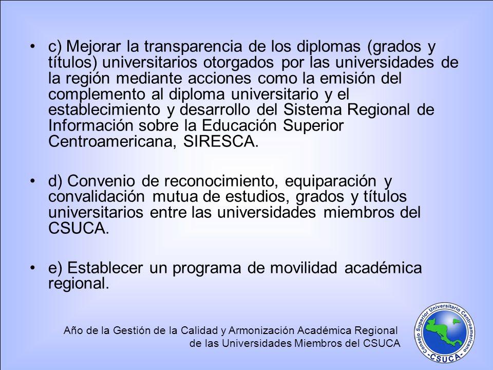 Año de la Gestión de la Calidad y Armonización Académica Regional de las Universidades Miembros del CSUCA c) Mejorar la transparencia de los diplomas