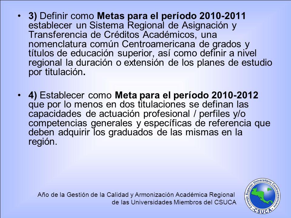 Año de la Gestión de la Calidad y Armonización Académica Regional de las Universidades Miembros del CSUCA 3) Definir como Metas para el período 2010-2