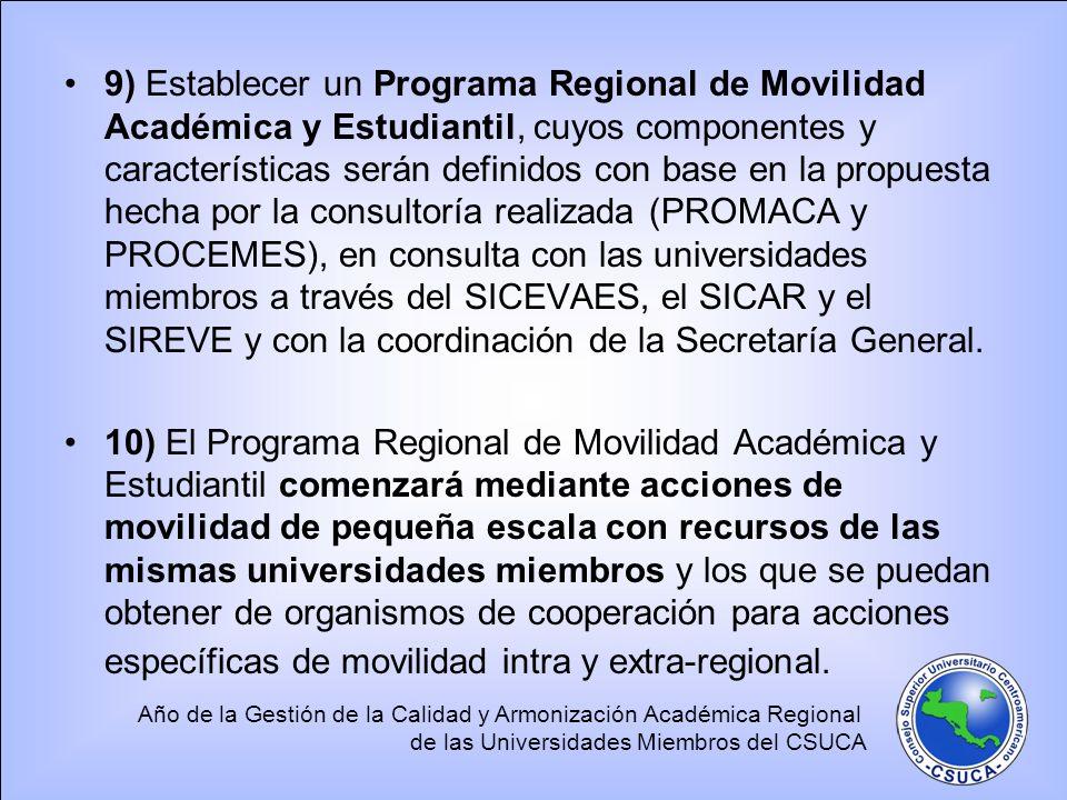 Año de la Gestión de la Calidad y Armonización Académica Regional de las Universidades Miembros del CSUCA 9) Establecer un Programa Regional de Movili