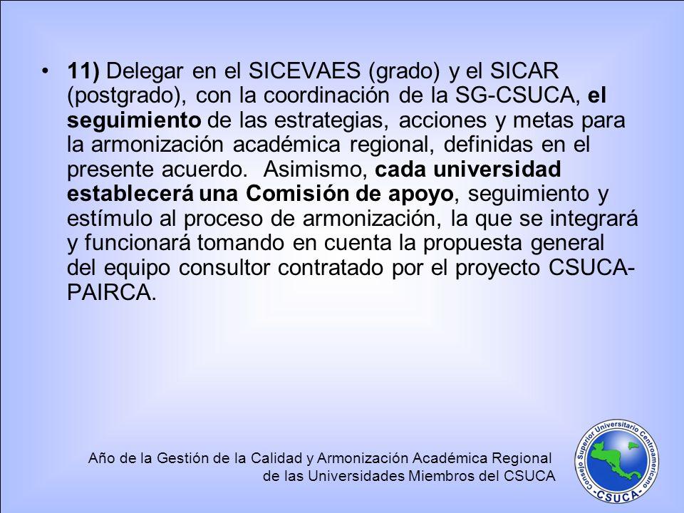 Año de la Gestión de la Calidad y Armonización Académica Regional de las Universidades Miembros del CSUCA 11) Delegar en el SICEVAES (grado) y el SICAR (postgrado), con la coordinación de la SG-CSUCA, el seguimiento de las estrategias, acciones y metas para la armonización académica regional, definidas en el presente acuerdo.