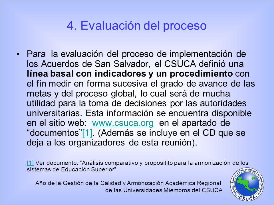 Año de la Gestión de la Calidad y Armonización Académica Regional de las Universidades Miembros del CSUCA 4. Evaluación del proceso Para la evaluación
