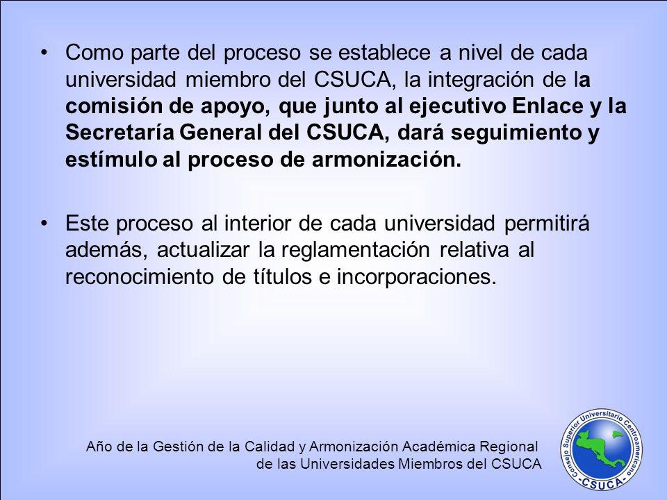Año de la Gestión de la Calidad y Armonización Académica Regional de las Universidades Miembros del CSUCA Como parte del proceso se establece a nivel