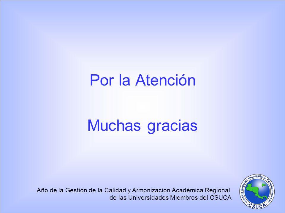 Año de la Gestión de la Calidad y Armonización Académica Regional de las Universidades Miembros del CSUCA Por la Atención Muchas gracias