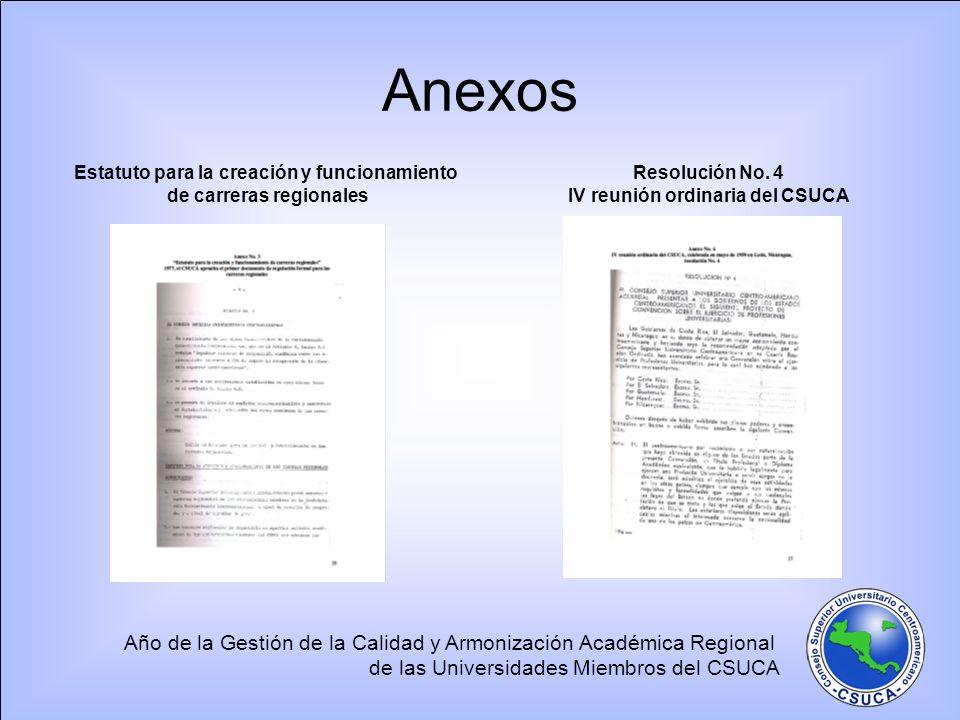 Año de la Gestión de la Calidad y Armonización Académica Regional de las Universidades Miembros del CSUCA Anexos Estatuto para la creación y funcionamiento de carreras regionales Resolución No.