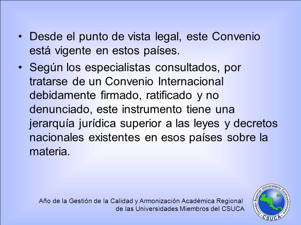 Año de la Gestión de la Calidad y Armonización Académica Regional de las Universidades Miembros del CSUCA Desde el punto de vista legal, este Convenio está vigente en estos países.