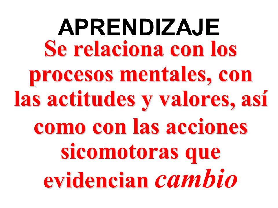 APRENDIZAJE Se relaciona con los procesos mentales, con las actitudes y valores, así como con las acciones sicomotoras que evidencian sicomotoras que