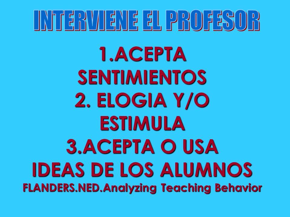 1.ACEPTA SENTIMIENTOS 2. ELOGIA Y/O ESTIMULA 3.ACEPTA O USA IDEAS DE LOS ALUMNOS FLANDERS.NED.Analyzing Teaching Behavior