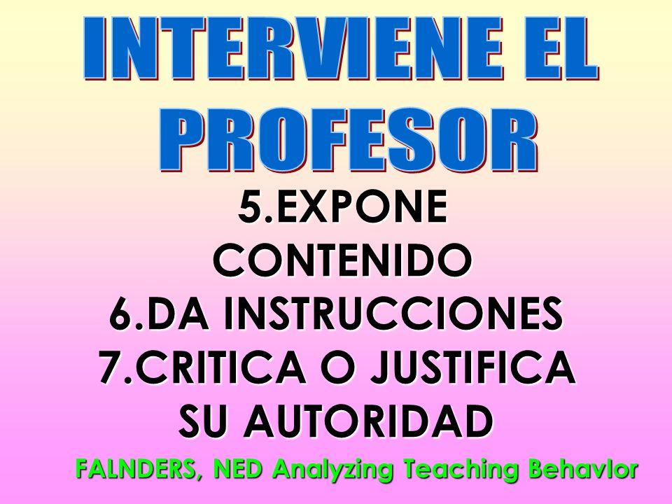 5.EXPONECONTENIDO 6.DA INSTRUCCIONES 7.CRITICA O JUSTIFICA SU AUTORIDAD FALNDERS, NED Analyzing Teaching BehavIor