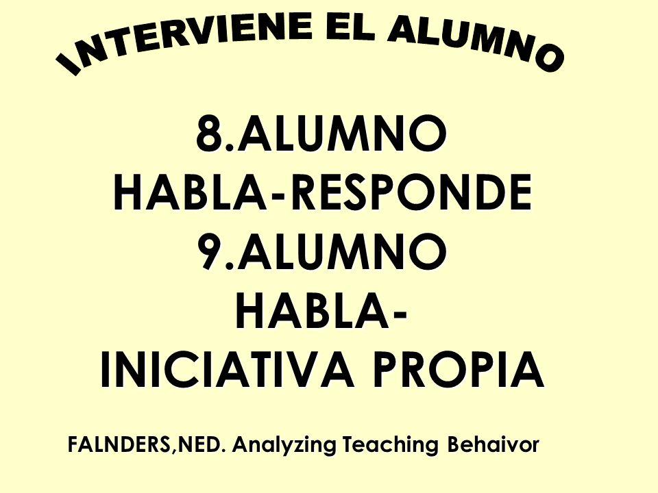 8.ALUMNOHABLA-RESPONDE9.ALUMNOHABLA- INICIATIVA PROPIA FALNDERS,NED. Analyzing Teaching Behaivor