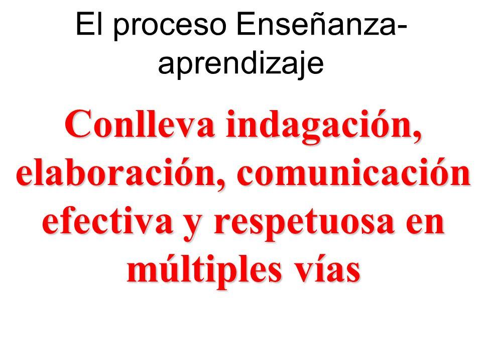 El proceso Enseñanza- aprendizaje Conlleva indagación, elaboración, comunicación efectiva y respetuosa en múltiples vías