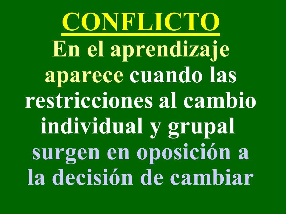 CONFLICTO En el aprendizaje aparece cuando las restricciones al cambio individual y grupal surgen en oposición a la decisión de cambiar
