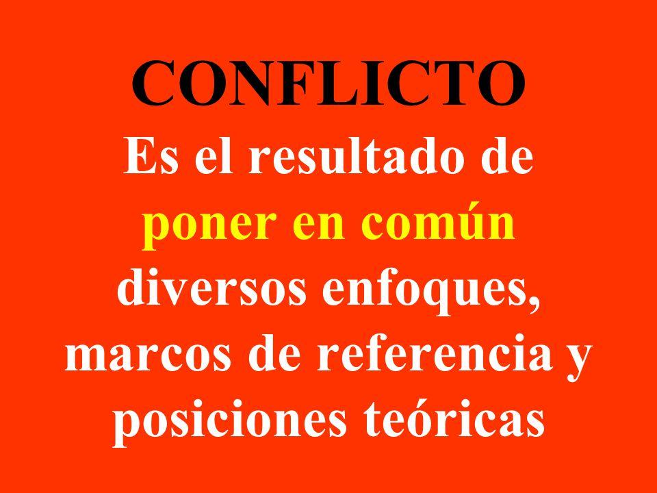 CONFLICTO Es el resultado de poner en común diversos enfoques, marcos de referencia y posiciones teóricas