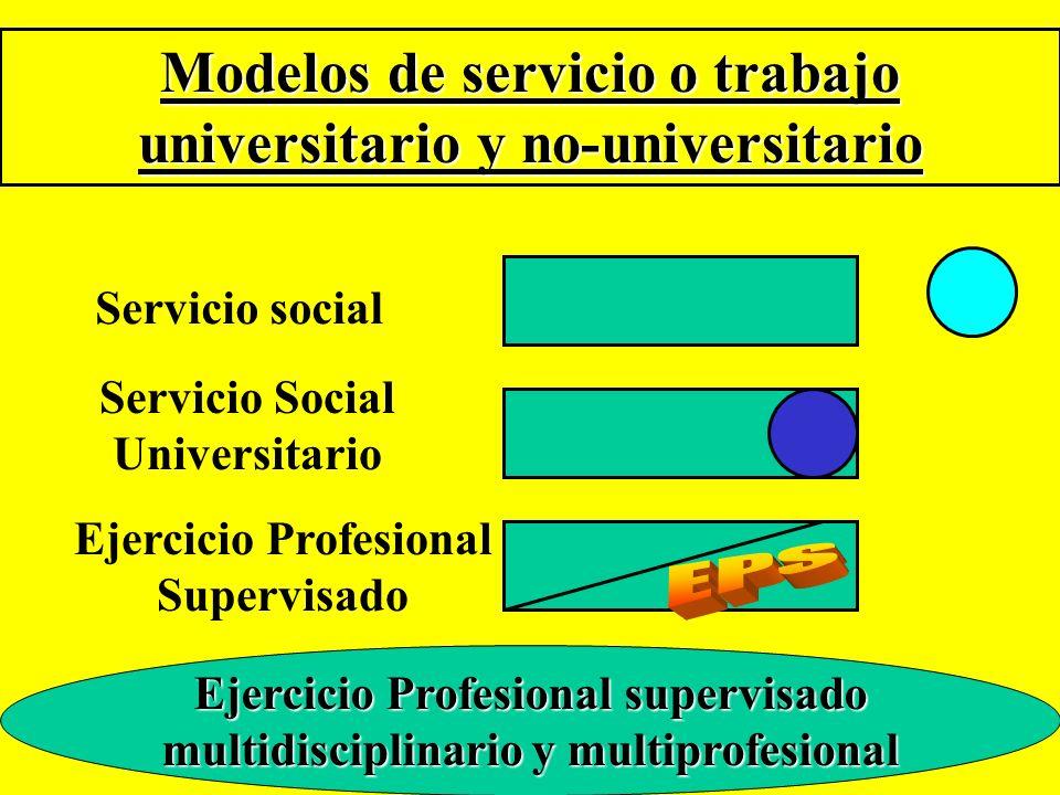 Modelos de servicio o trabajo universitario y no-universitario Servicio social Servicio Social Universitario Ejercicio Profesional Supervisado Ejercic