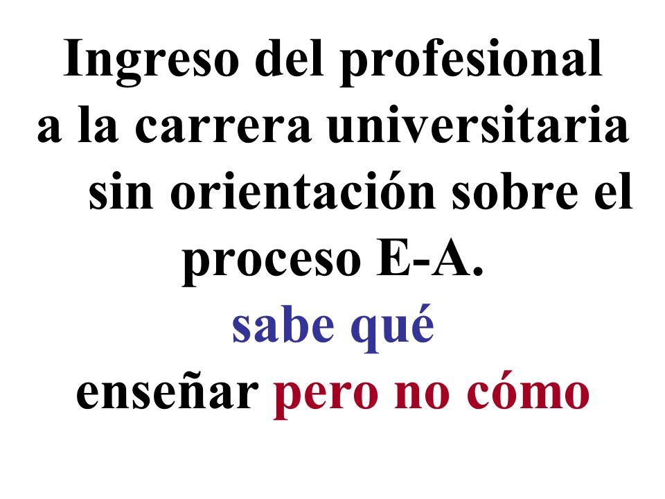 Ingreso del profesional a la carrera universitaria sin orientación sobre el proceso E-A. sabe qué enseñar pero no cómo