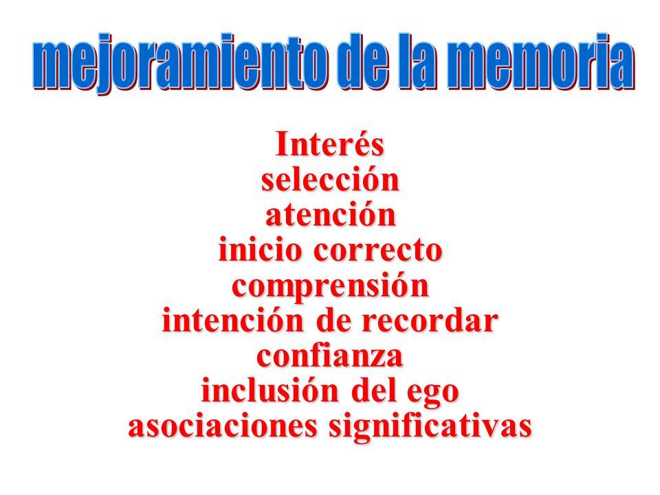Interésselecciónatención inicio correcto comprensión intención de recordar confianza inclusión del ego asociaciones significativas