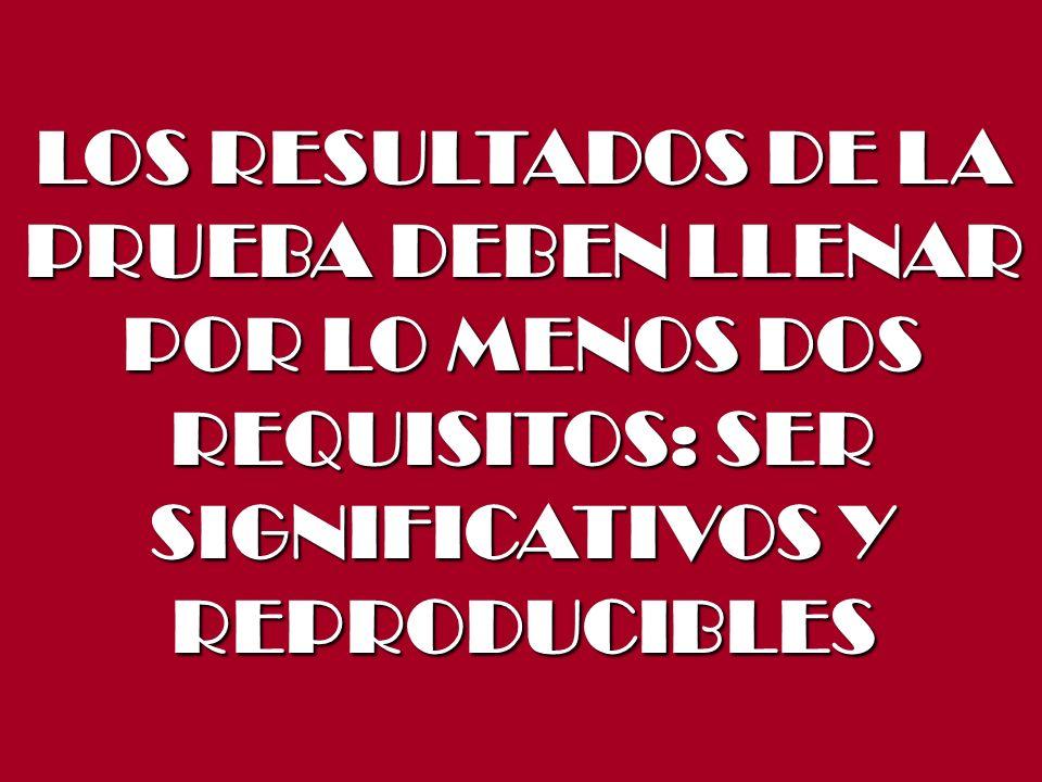 LOS RESULTADOS DE LA PRUEBA DEBEN LLENAR POR LO MENOS DOS REQUISITOS: SER SIGNIFICATIVOS Y REPRODUCIBLES