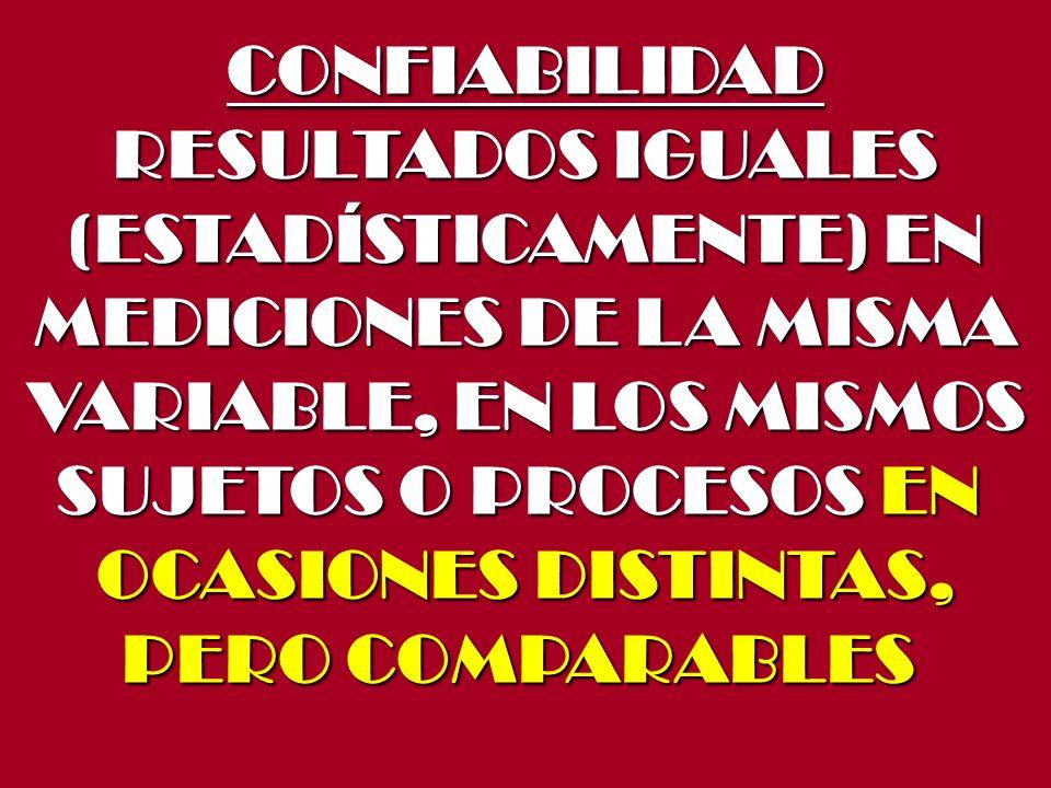 CONFIABILIDAD RESULTADOS IGUALES (ESTADÍSTICAMENTE) EN MEDICIONES DE LA MISMA VARIABLE, EN LOS MISMOS SUJETOS O PROCESOS EN OCASIONES DISTINTAS, PERO