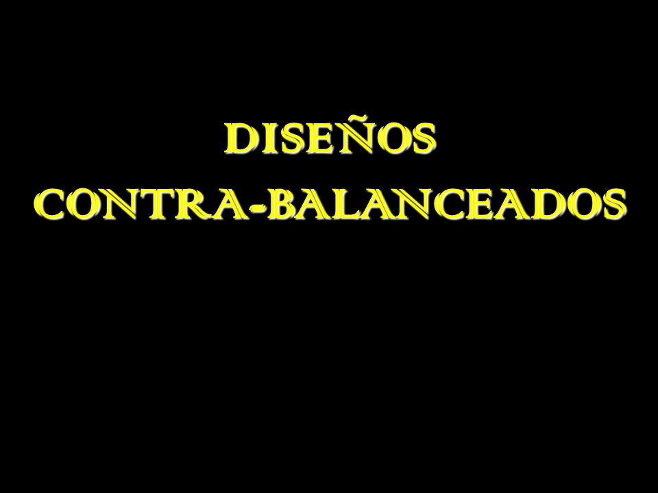 DISEÑOSCONTRA-BALANCEADOS