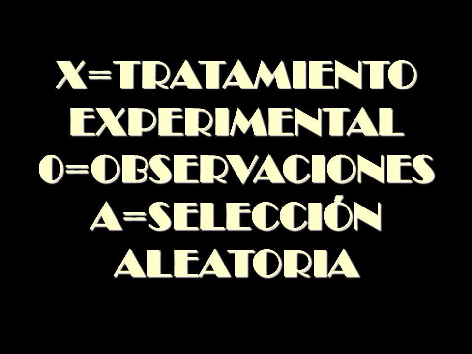 X=TRATAMIENTOEXPERIMENTAL0=OBSERVACIONES A=SELECCIÓN ALEATORIA
