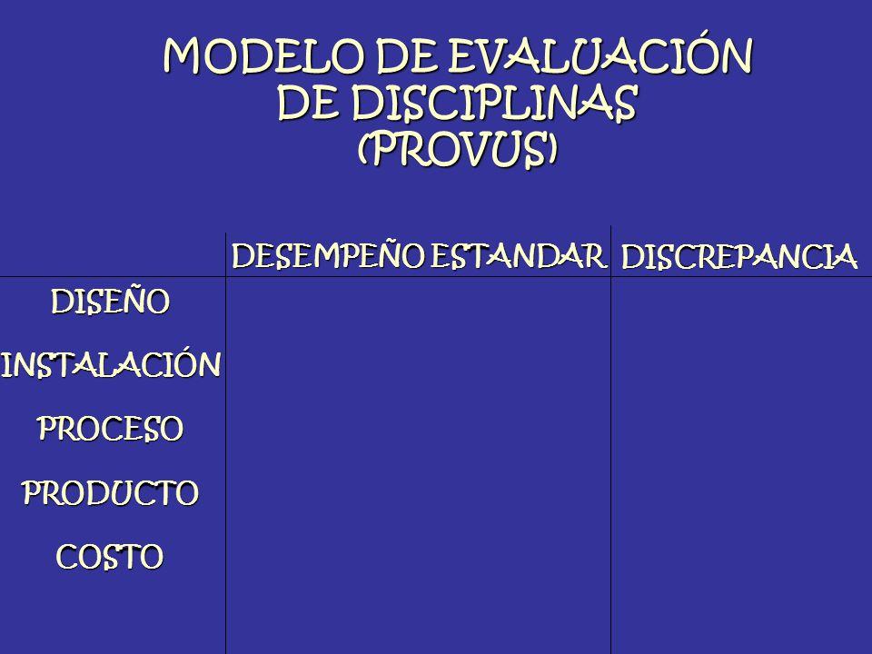 MODELO DE EVALUACIÓN DE DISCIPLINAS (PROVUS) DISEÑOINSTALACIÓNPROCESOPRODUCTOCOSTO DESEMPEÑO ESTANDAR DISCREPANCIA