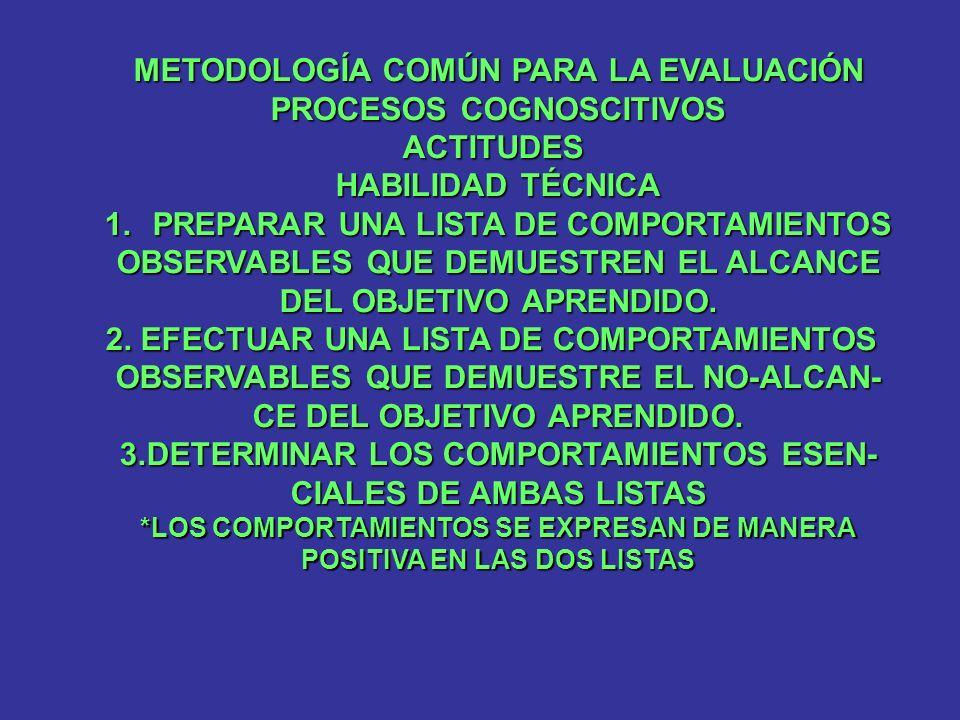 METODOLOGÍA COMÚN PARA LA EVALUACIÓN PROCESOS COGNOSCITIVOS ACTITUDES HABILIDAD TÉCNICA 1.PREPARAR UNA LISTA DE COMPORTAMIENTOS OBSERVABLES QUE DEMUES