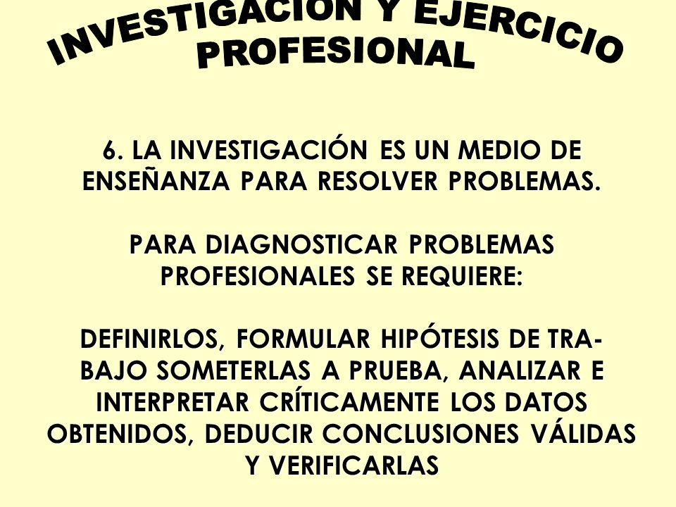 6. LA INVESTIGACIÓN ES UN MEDIO DE ENSEÑANZA PARA RESOLVER PROBLEMAS. PARA DIAGNOSTICAR PROBLEMAS PROFESIONALES SE REQUIERE: DEFINIRLOS, FORMULAR HIPÓ