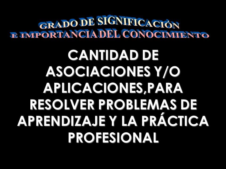 CANTIDAD DE ASOCIACIONES Y/O APLICACIONES,PARA RESOLVER PROBLEMAS DE APRENDIZAJE Y LA PRÁCTICA PROFESIONAL