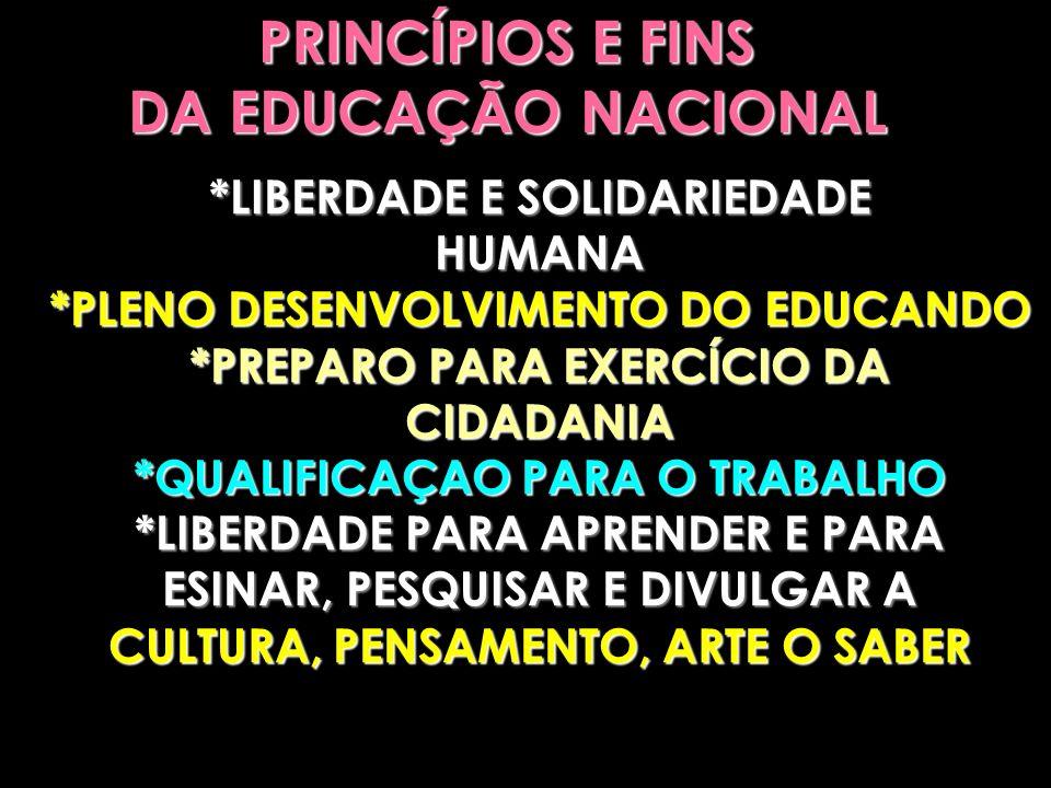 PRINCÍPIOS E FINS DA EDUCAÇÃO NACIONAL *LIBERDADE E SOLIDARIEDADE HUMANA *PLENO DESENVOLVIMENTO DO EDUCANDO *PREPARO PARA EXERCÍCIO DA CIDADANIA *QUAL