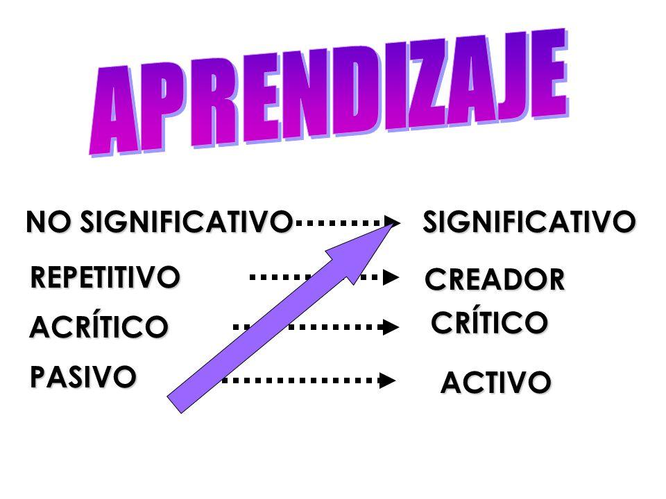 NO SIGNIFICATIVO SIGNIFICATIVO REPETITIVO CREADOR ACRÍTICO CRÍTICO PASIVO ACTIVO